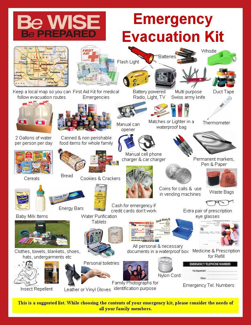 Get Emergency Food Stamps Texas